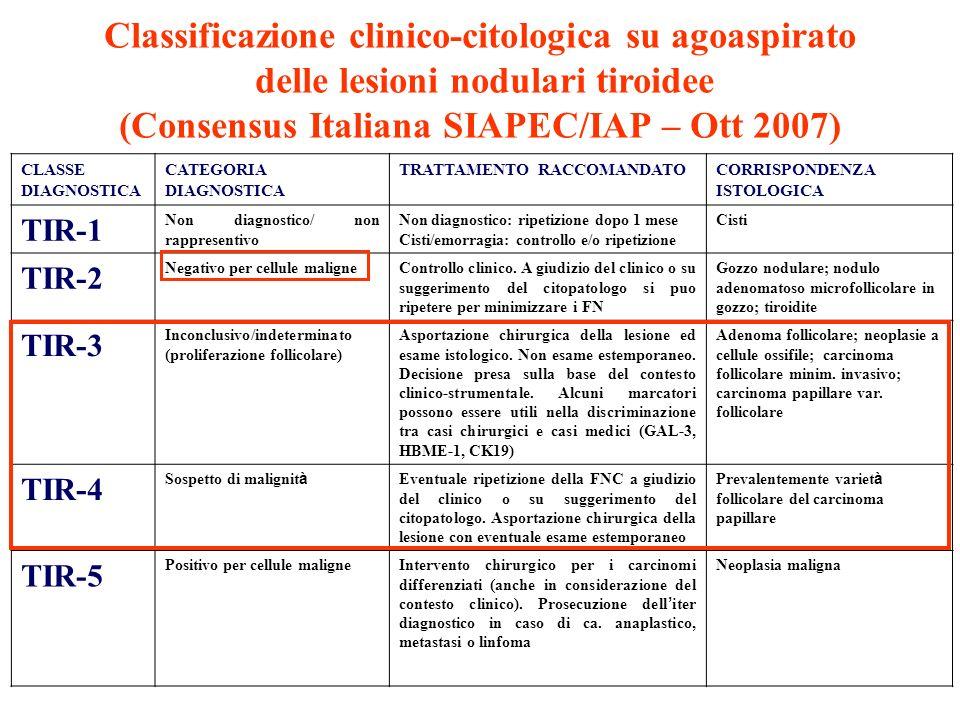 Classificazione clinico-citologica su agoaspirato