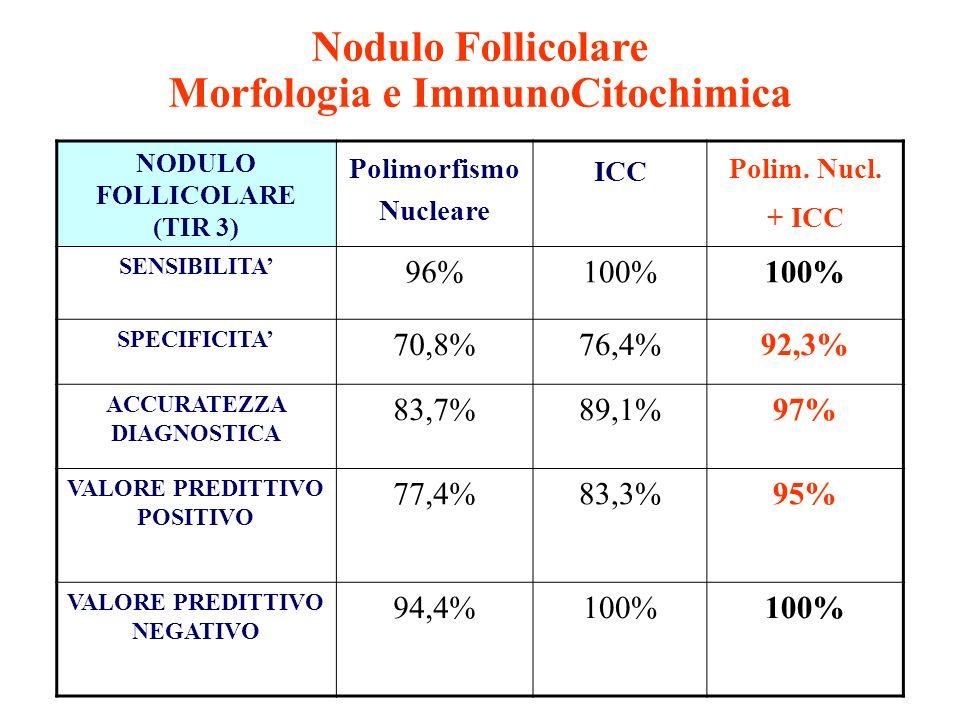 Nodulo Follicolare Morfologia e ImmunoCitochimica