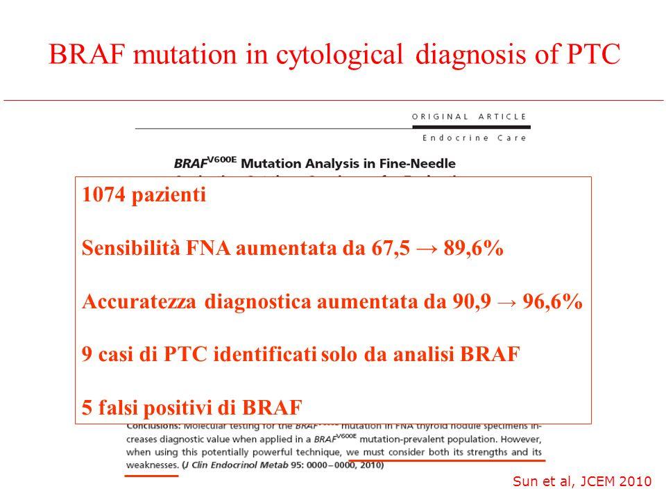 BRAF mutation in cytological diagnosis of PTC