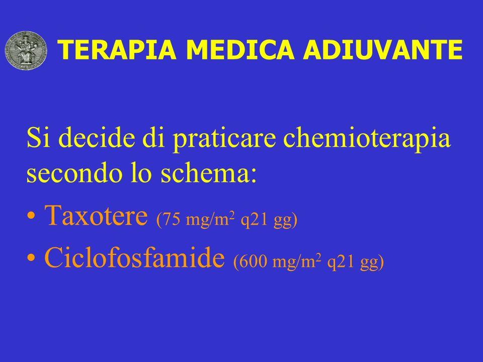 TERAPIA MEDICA ADIUVANTE