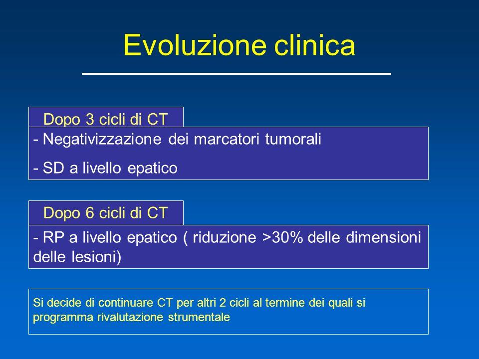 Evoluzione clinica Dopo 3 cicli di CT