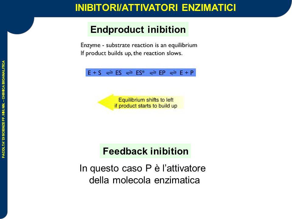INIBITORI/ATTIVATORI ENZIMATICI