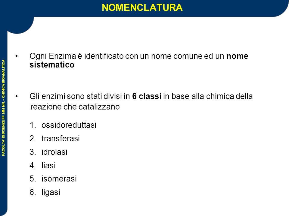 NOMENCLATURA Ogni Enzima è identificato con un nome comune ed un nome sistematico.