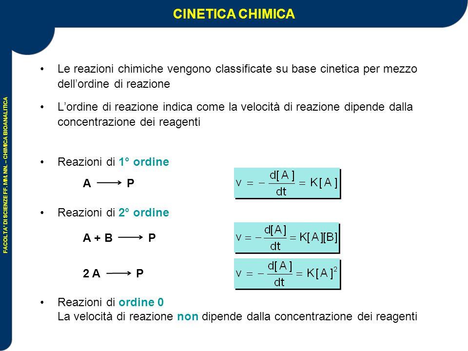 CINETICA CHIMICA Le reazioni chimiche vengono classificate su base cinetica per mezzo dell'ordine di reazione.