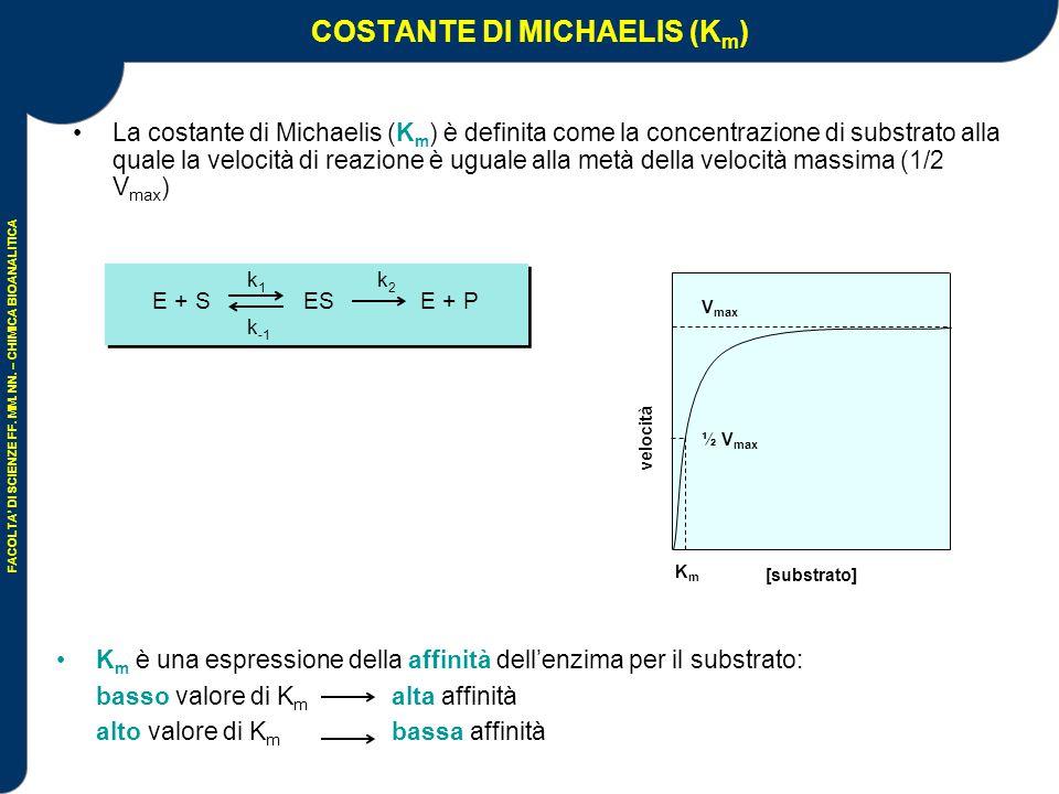 COSTANTE DI MICHAELIS (Km)