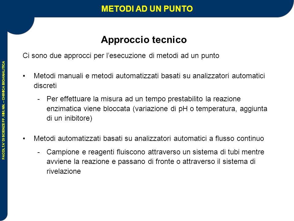 Approccio tecnico METODI AD UN PUNTO