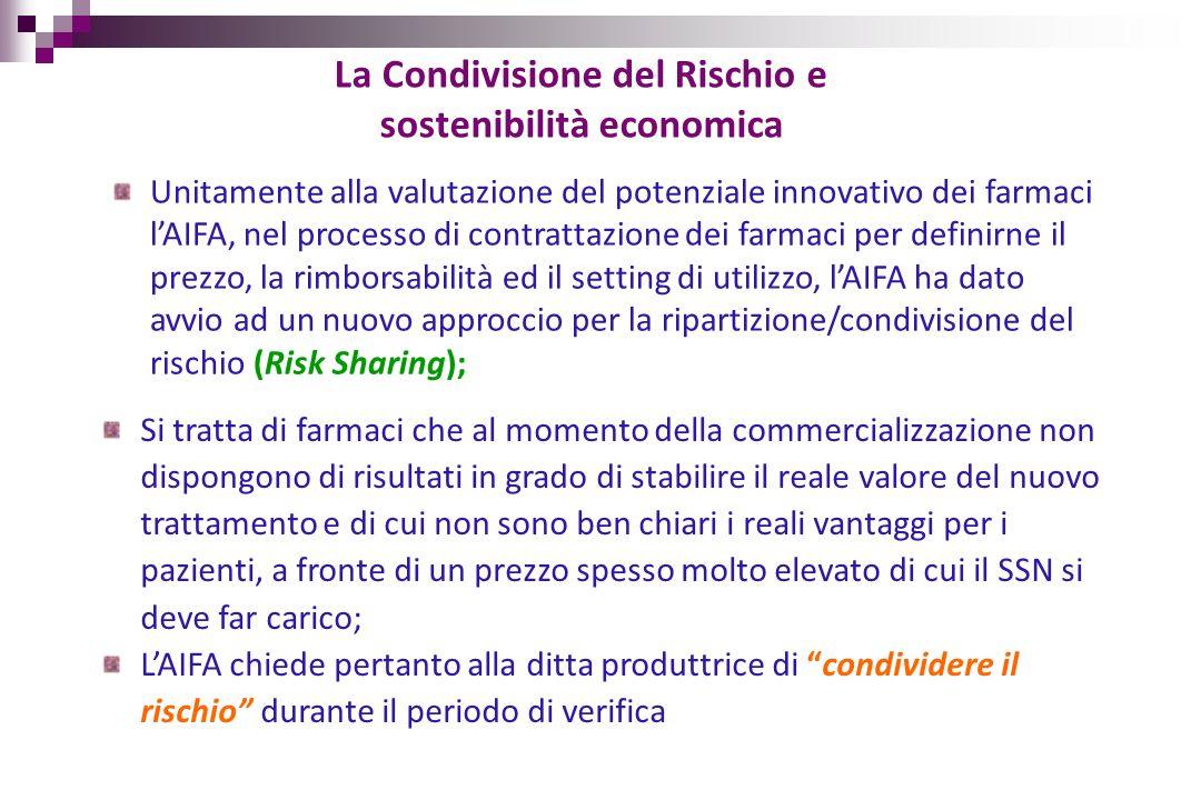 La Condivisione del Rischio e sostenibilità economica