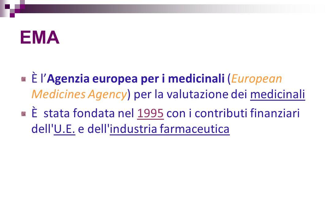 EMA È l'Agenzia europea per i medicinali (European Medicines Agency) per la valutazione dei medicinali.