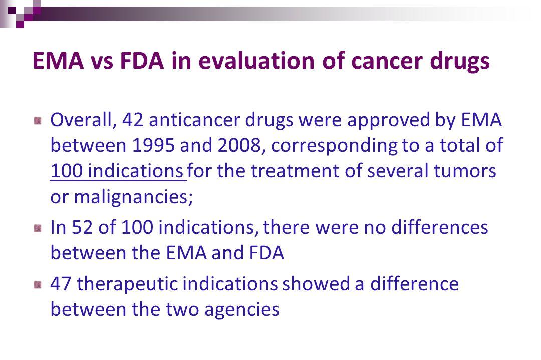 EMA vs FDA in evaluation of cancer drugs