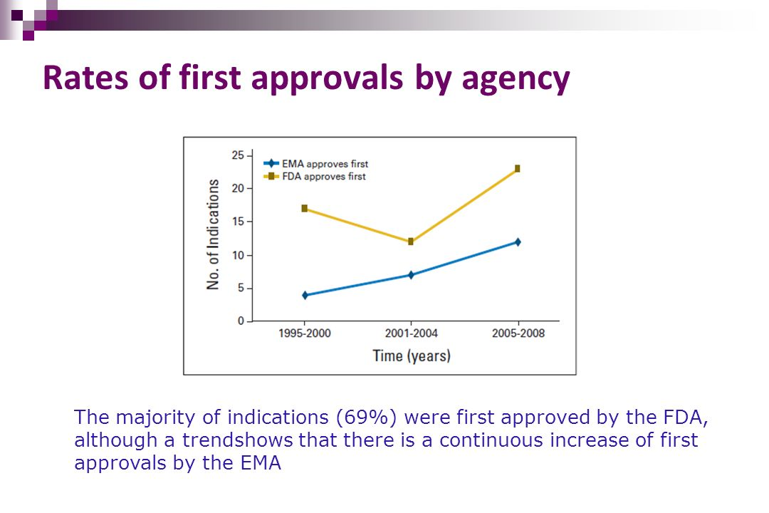 Rates of first approvals by agency