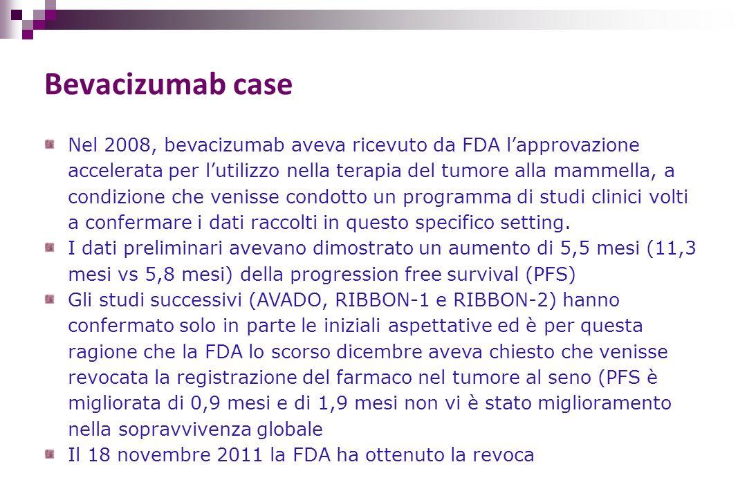 Bevacizumab case