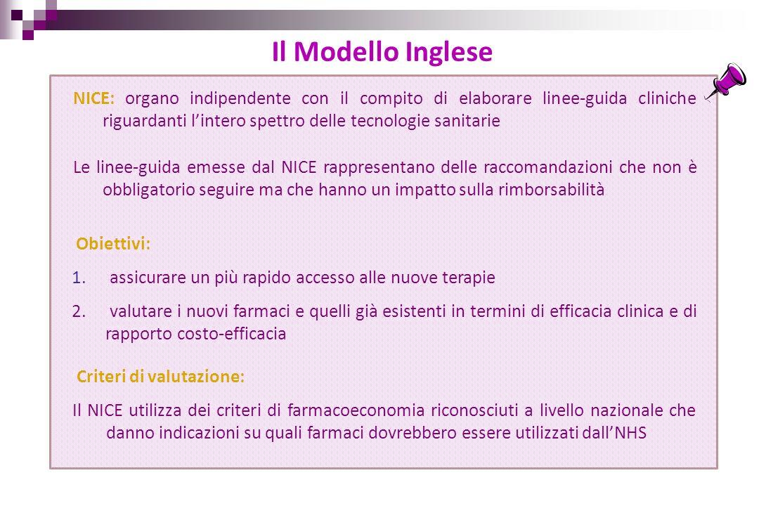 Il Modello Inglese NICE: organo indipendente con il compito di elaborare linee-guida cliniche riguardanti l'intero spettro delle tecnologie sanitarie.