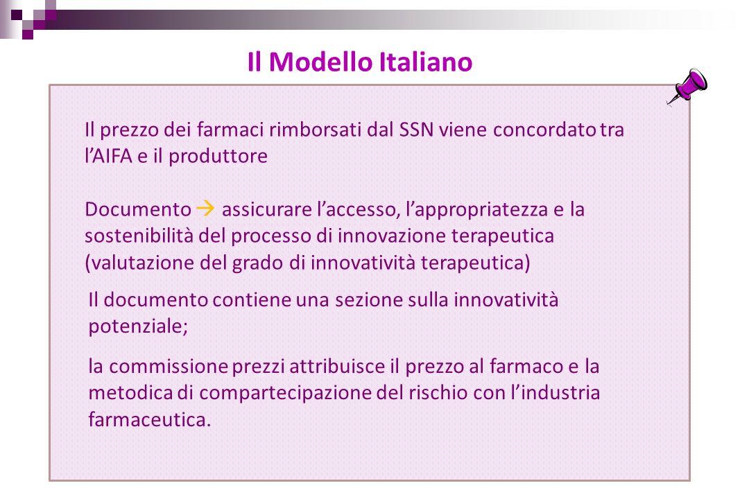 Il Modello Italiano Il prezzo dei farmaci rimborsati dal SSN viene concordato tra l'AIFA e il produttore.