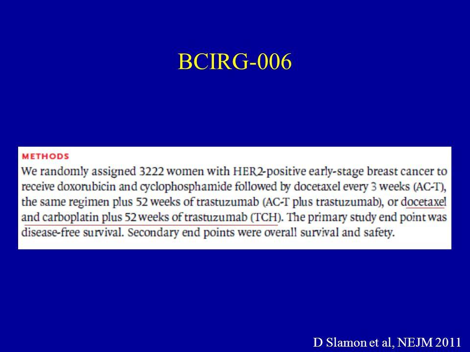 BCIRG-006 D Slamon et al, NEJM 2011