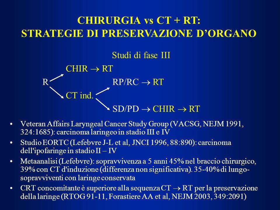STRATEGIE DI PRESERVAZIONE D'ORGANO