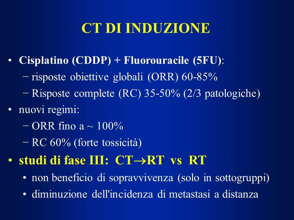 CT DI INDUZIONE studi di fase III: CTRT vs RT