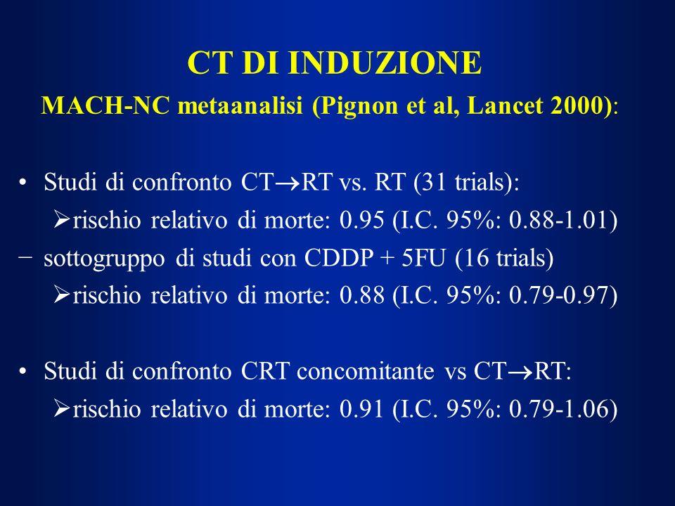 CT DI INDUZIONE MACH-NC metaanalisi (Pignon et al, Lancet 2000):
