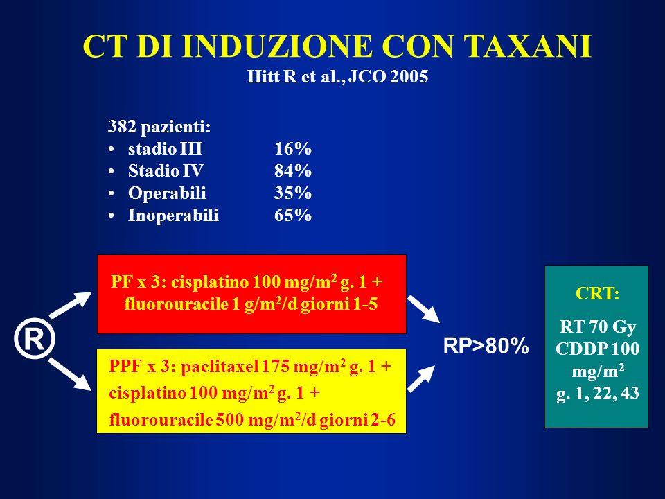 ® CT DI INDUZIONE CON TAXANI Hitt R et al., JCO 2005 RP>80%