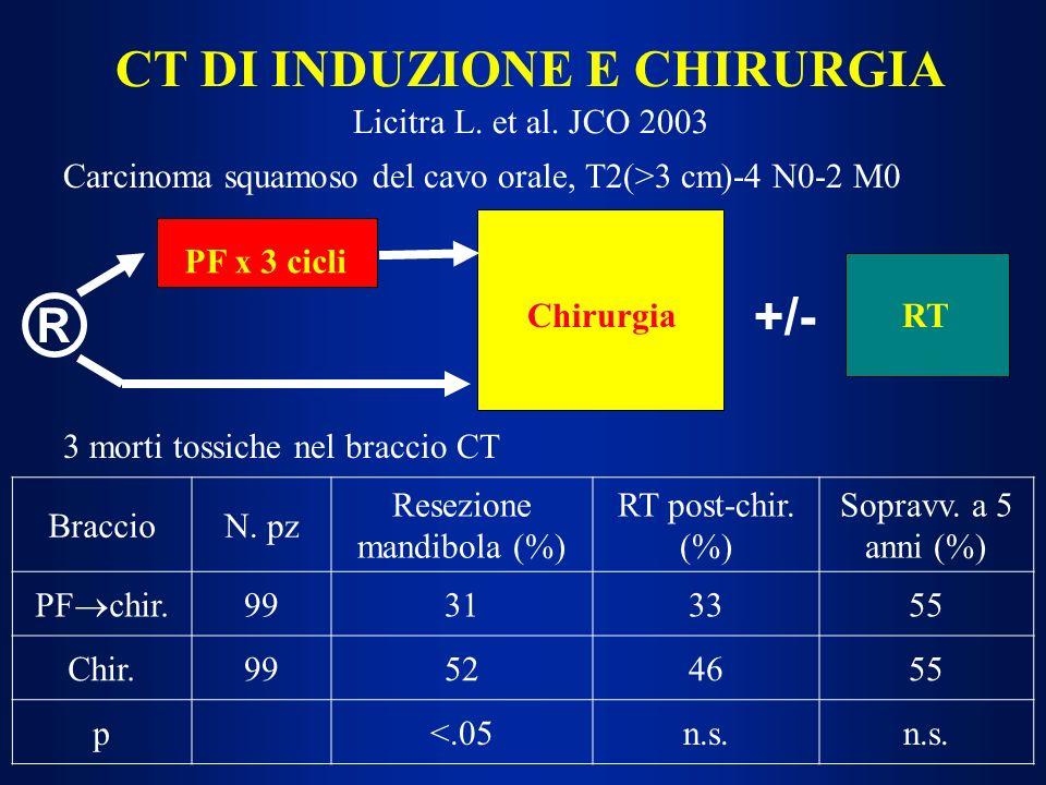 ® CT DI INDUZIONE E CHIRURGIA Licitra L. et al. JCO 2003 +/-