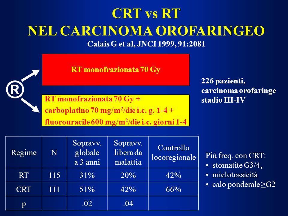 CRT vs RT NEL CARCINOMA OROFARINGEO Calais G et al, JNCI 1999, 91:2081