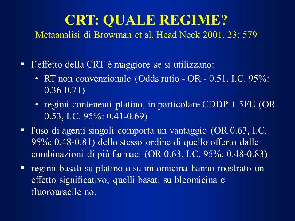 Metaanalisi di Browman et al, Head Neck 2001, 23: 579