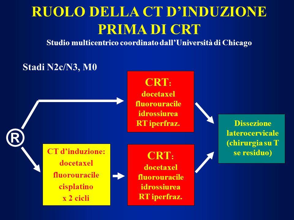RUOLO DELLA CT D'INDUZIONE PRIMA DI CRT Studio multicentrico coordinato dall'Università di Chicago
