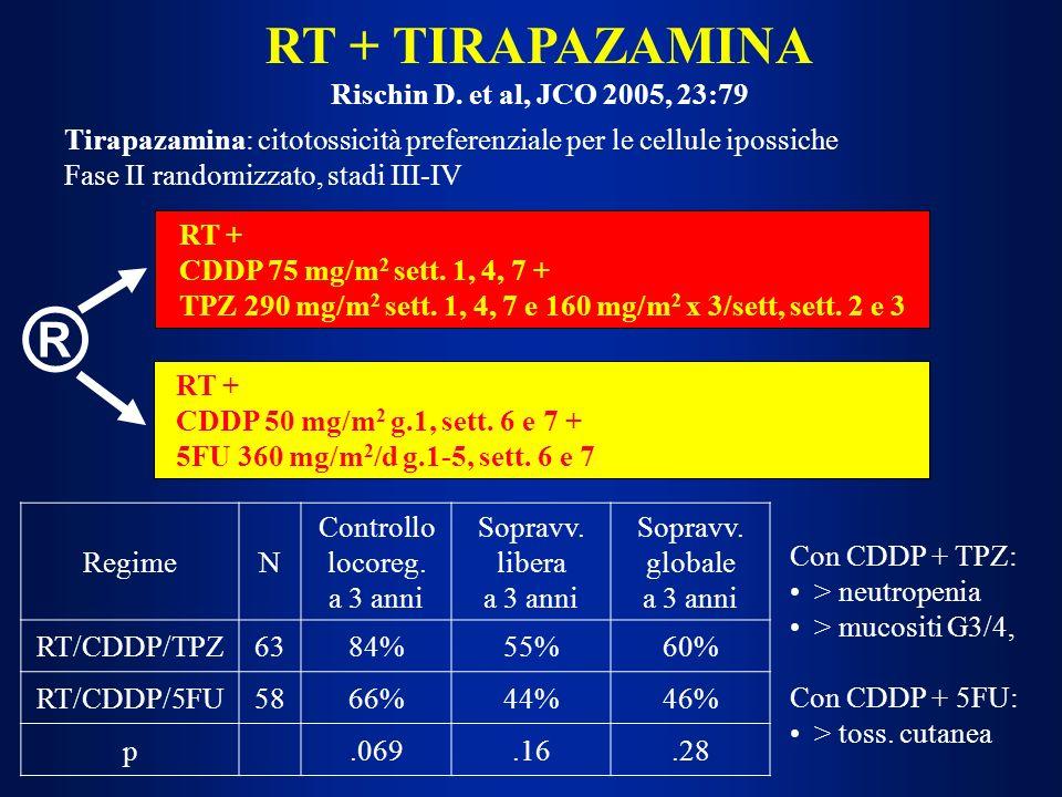 RT + TIRAPAZAMINA Rischin D. et al, JCO 2005, 23:79