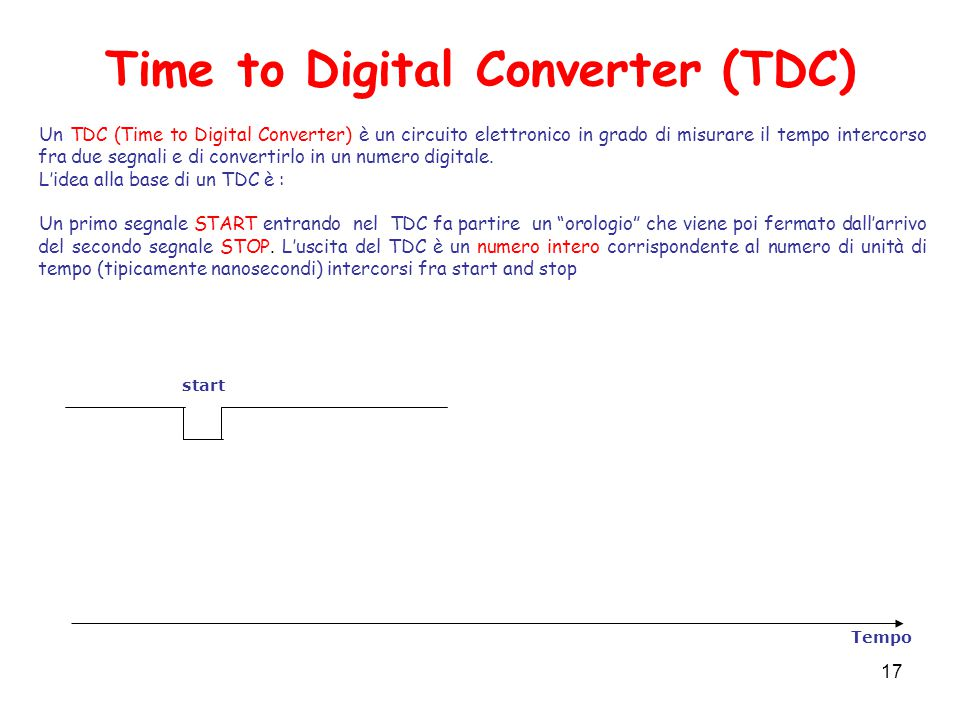 Time to Digital Converter (TDC)
