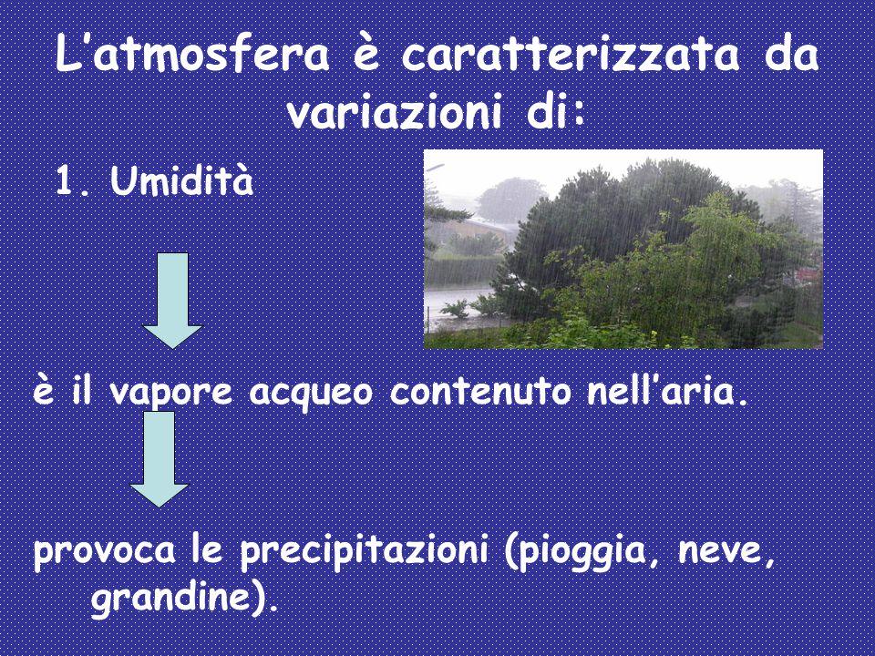 L'atmosfera è caratterizzata da variazioni di: