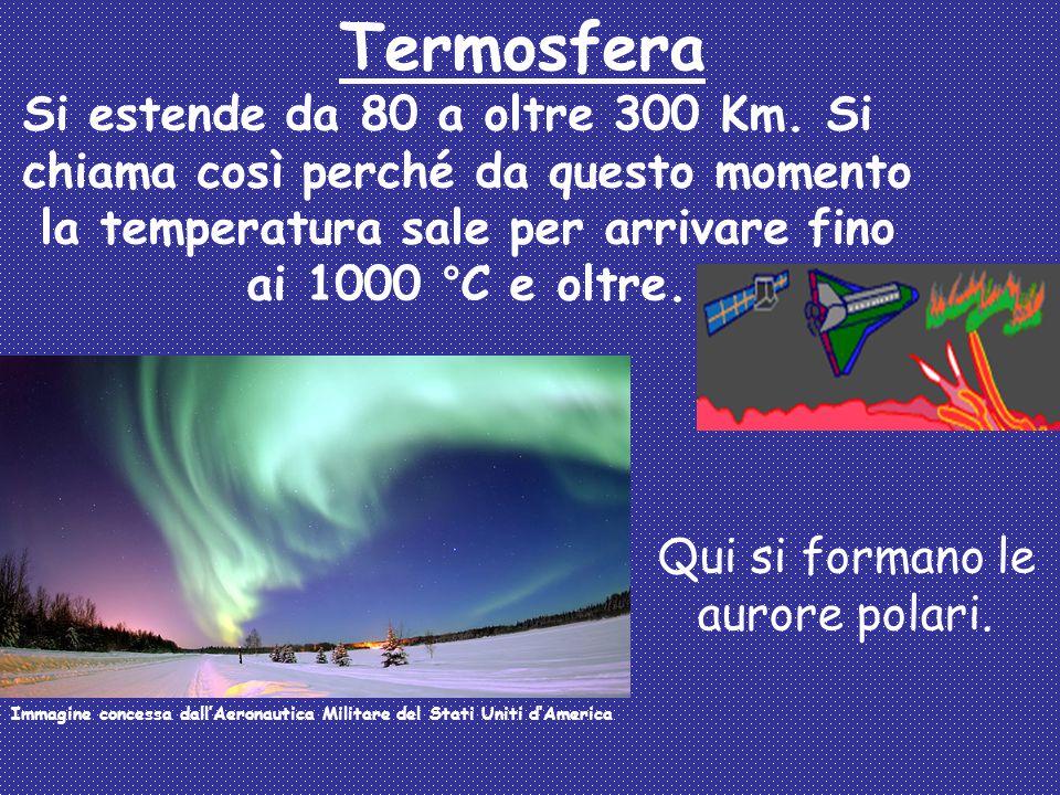 Termosfera Si estende da 80 a oltre 300 Km. Si chiama così perché da questo momento la temperatura sale per arrivare fino ai 1000 °C e oltre.