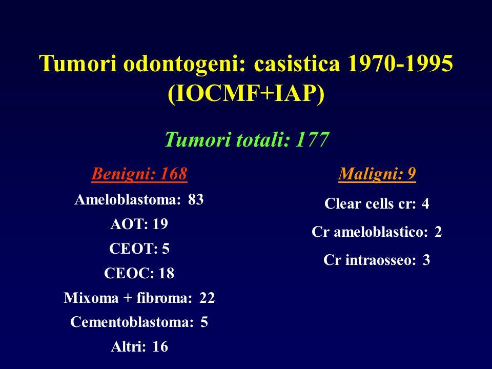 Tumori odontogeni: casistica 1970-1995 (IOCMF+IAP)