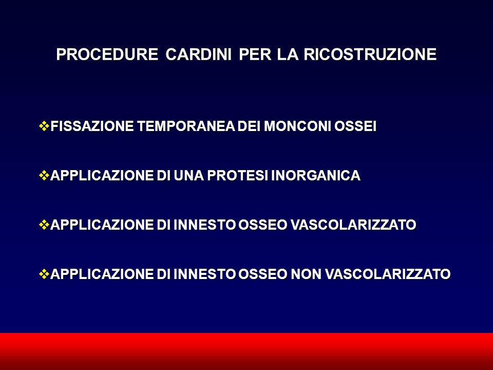 PROCEDURE CARDINI PER LA RICOSTRUZIONE