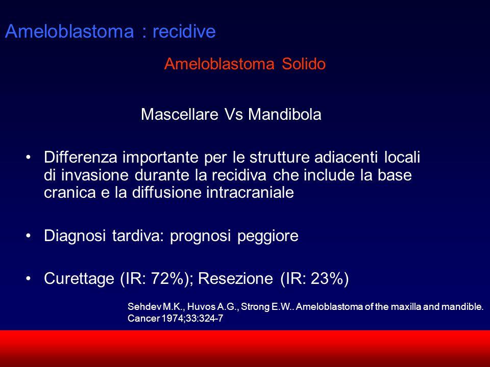 Ameloblastoma : recidive