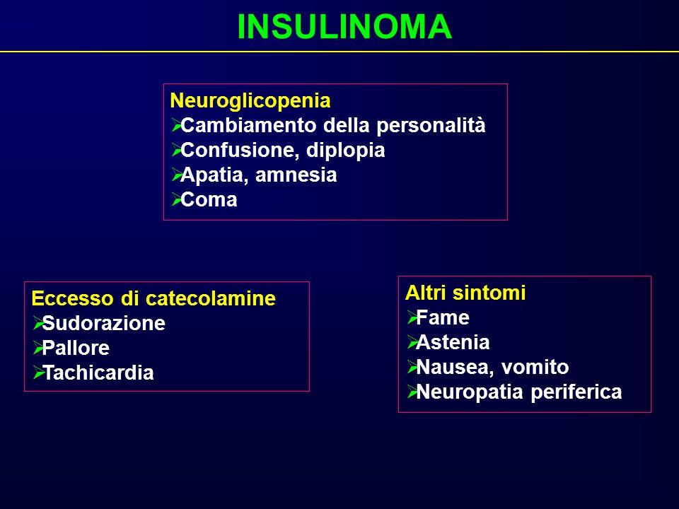 INSULINOMA Neuroglicopenia Cambiamento della personalità