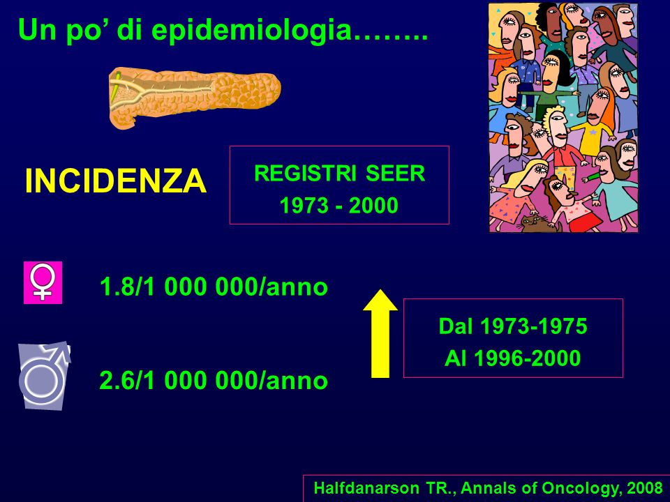 INCIDENZA Un po' di epidemiologia…….. 1.8/1 000 000/anno
