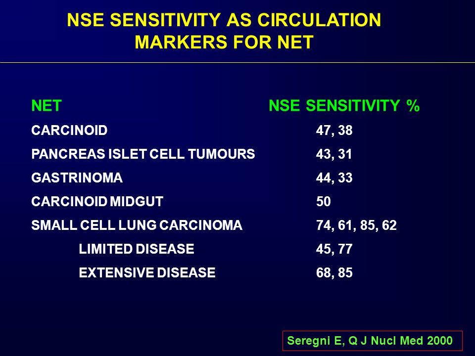 NSE SENSITIVITY AS CIRCULATION MARKERS FOR NET