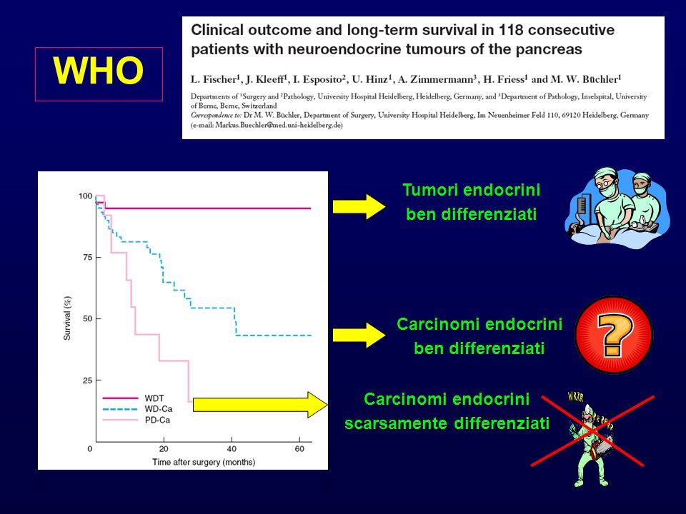 WHO Tumori endocrini ben differenziati