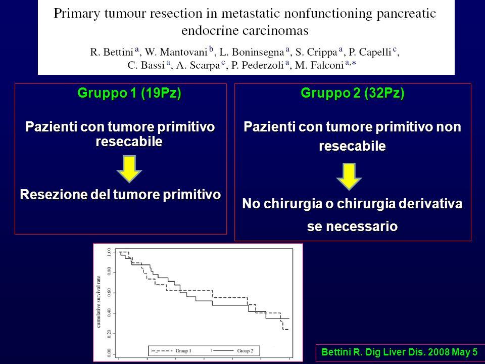 Pazienti con tumore primitivo resecabile