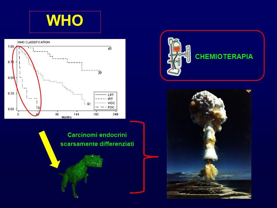 Carcinomi endocrini scarsamente differenziati