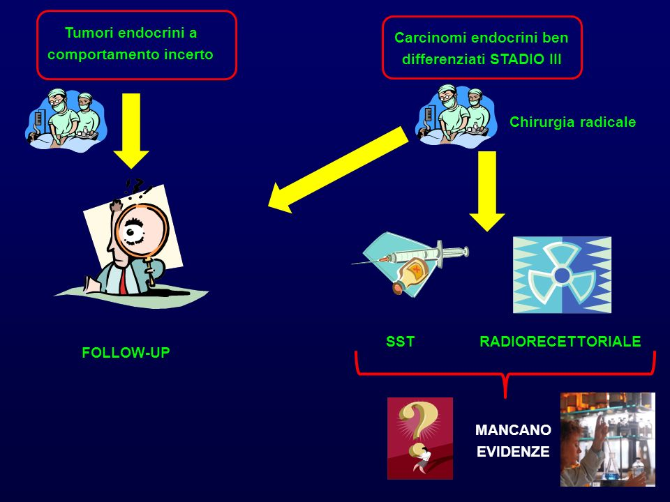 Tumori endocrini a comportamento incerto