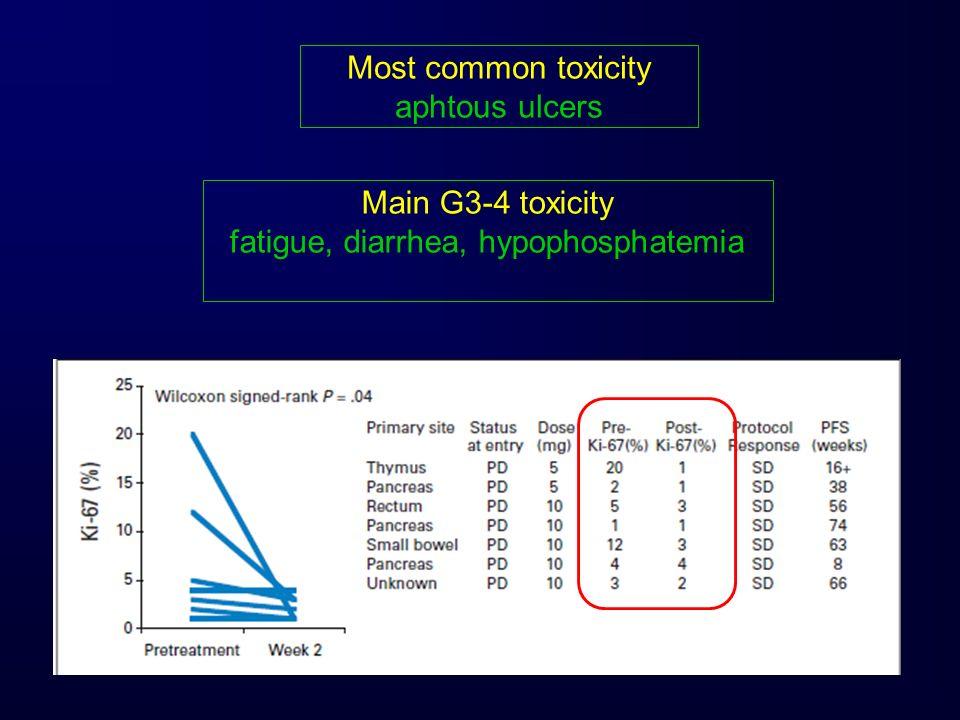 fatigue, diarrhea, hypophosphatemia