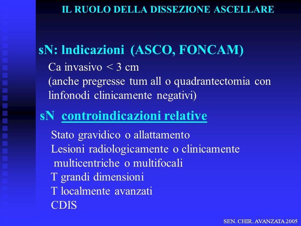 sN: lndicazioni (ASCO, FONCAM)