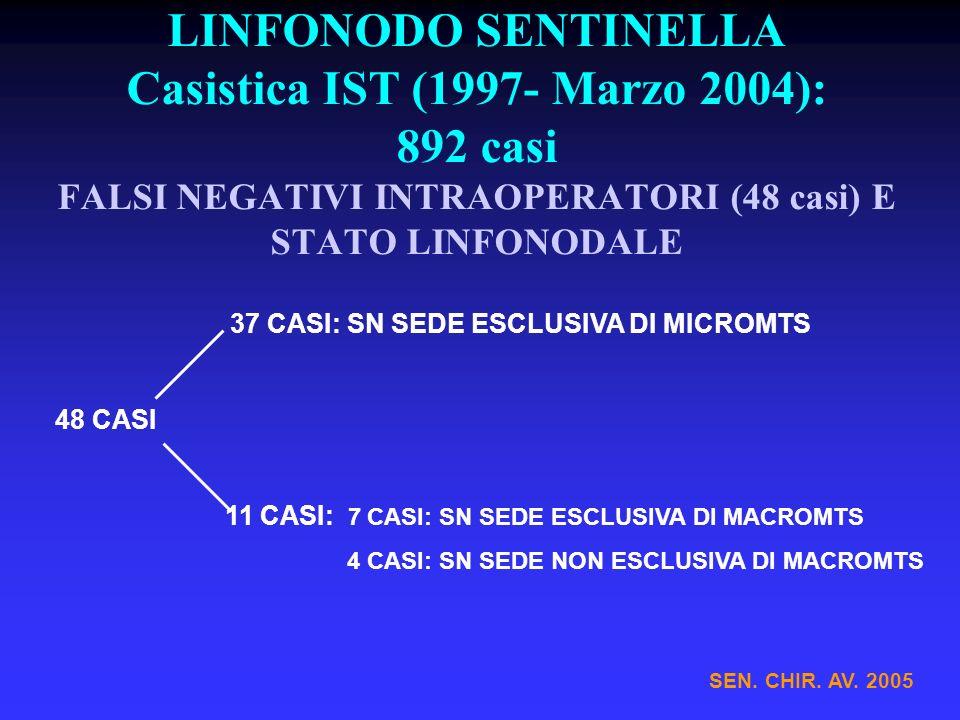 37 CASI: SN SEDE ESCLUSIVA DI MICROMTS