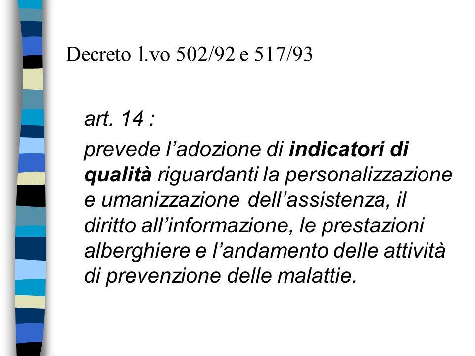 Decreto l.vo 502/92 e 517/93 art. 14 :