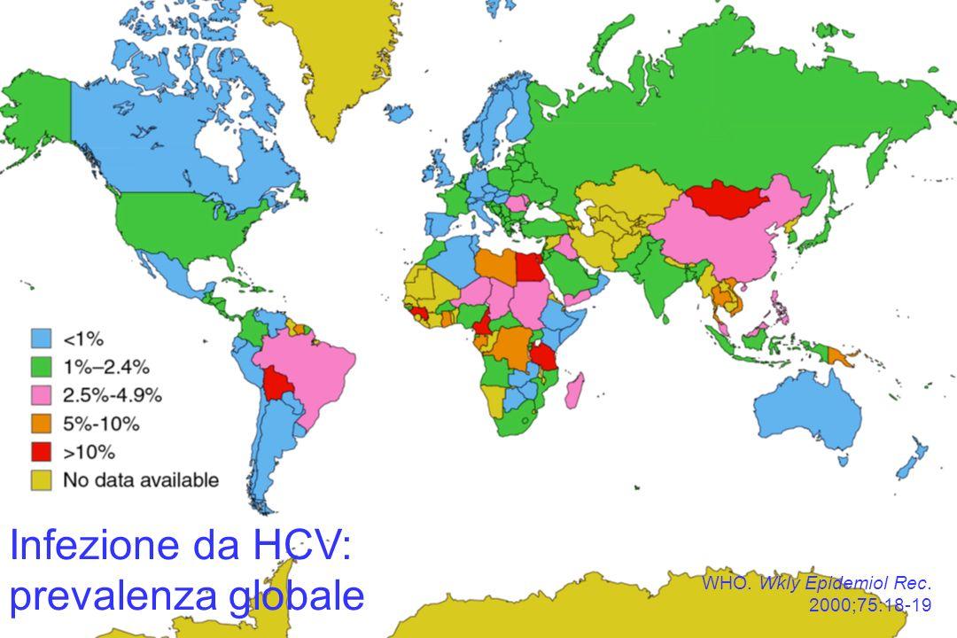 Infezione da HCV: prevalenza globale