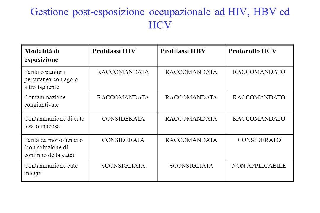 Gestione post-esposizione occupazionale ad HIV, HBV ed HCV