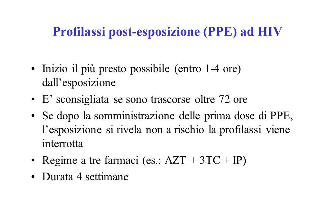 Profilassi post-esposizione (PPE) ad HIV