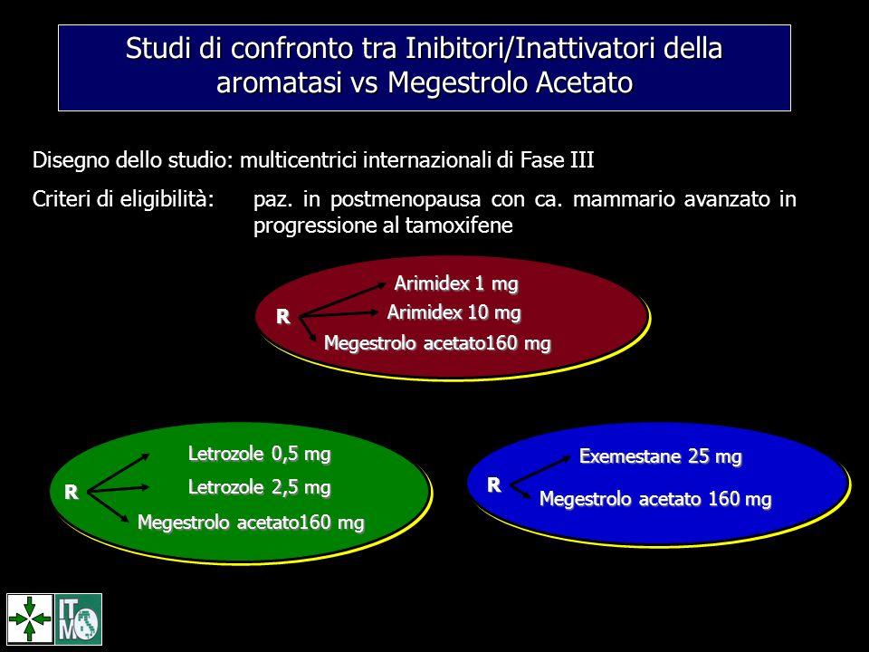 Studi di confronto tra Inibitori/Inattivatori della aromatasi vs Megestrolo Acetato
