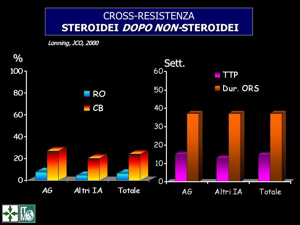 CROSS-RESISTENZA STEROIDEI DOPO NON-STEROIDEI