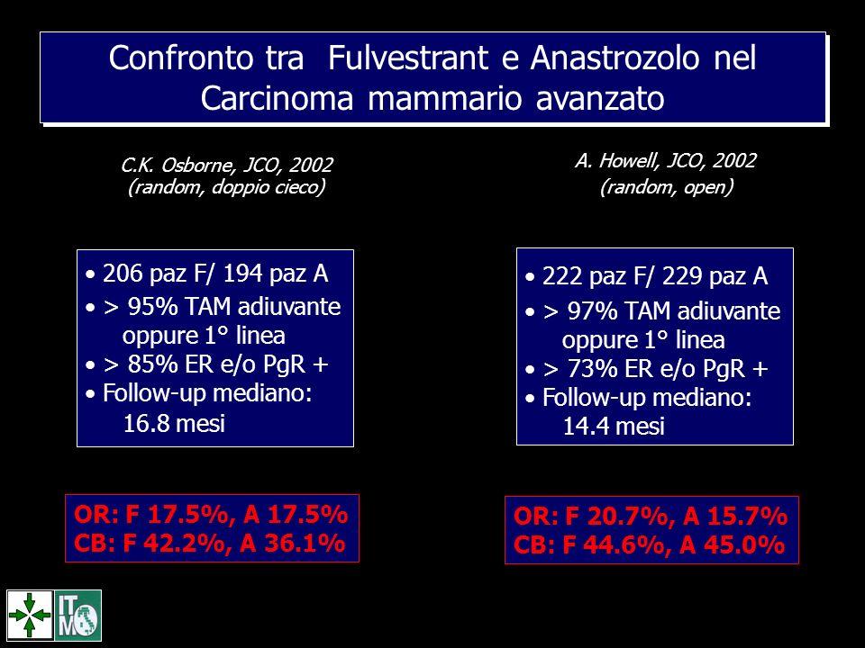 Confronto tra Fulvestrant e Anastrozolo nel Carcinoma mammario avanzato